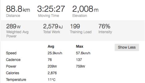 Her er div data fra tirsdagsøkten hentet fra Strava, link til økten er her: