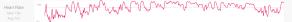 Her er pulsgrafen min fra gårsdagens Øyeren Rundt, så kan du jo lett se hvor mange bruddforsøk det var  i løpet av rittet!